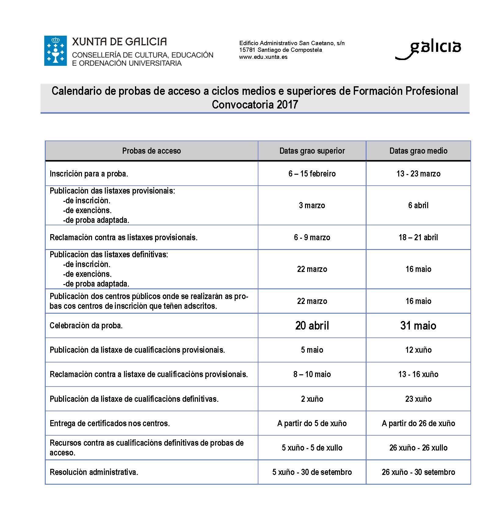 Academia Arca Pruebas De Acceso A Ciclos Formativos